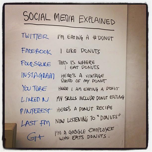 social-media-donuts
